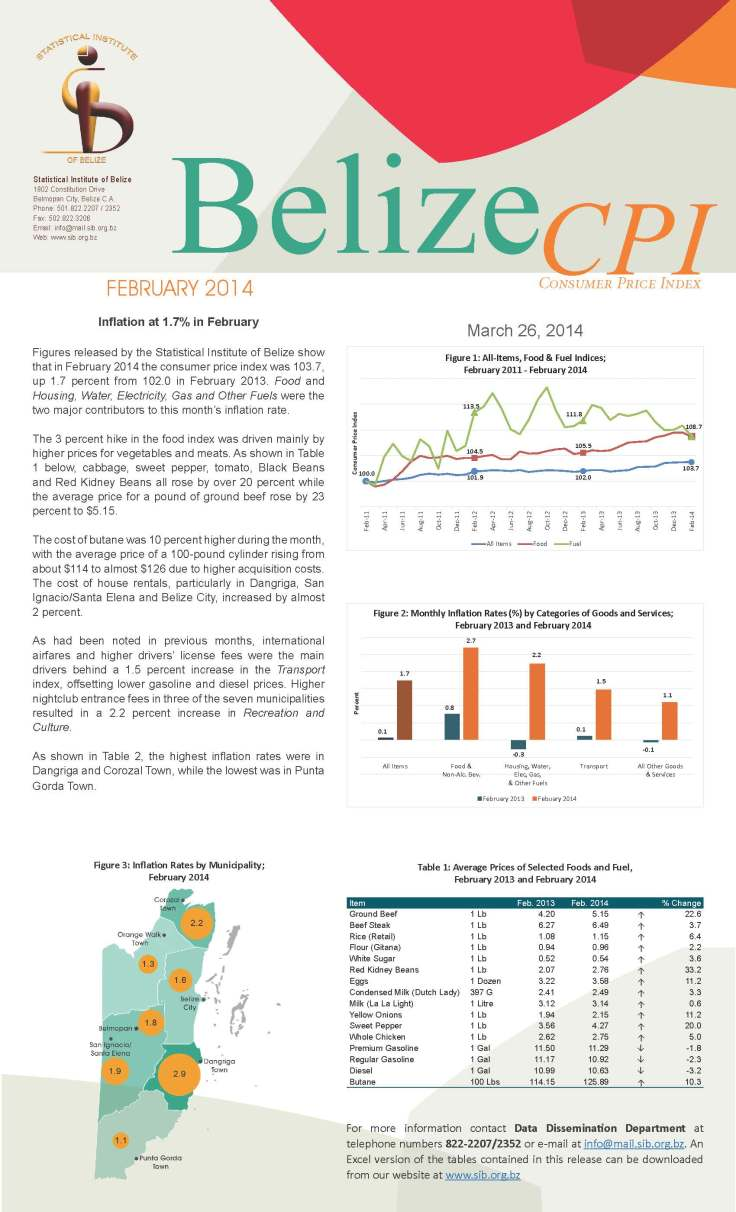 Statistical Institute of Belize Release its Consumer Price Index, February 2014