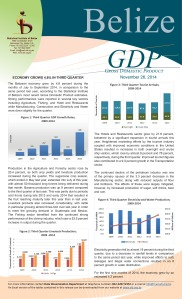 GDP Q3 2014 Release